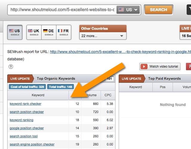 Keyword position checker Google - 5 Sitios web para comprobar los rankings de tus Keywords en Google