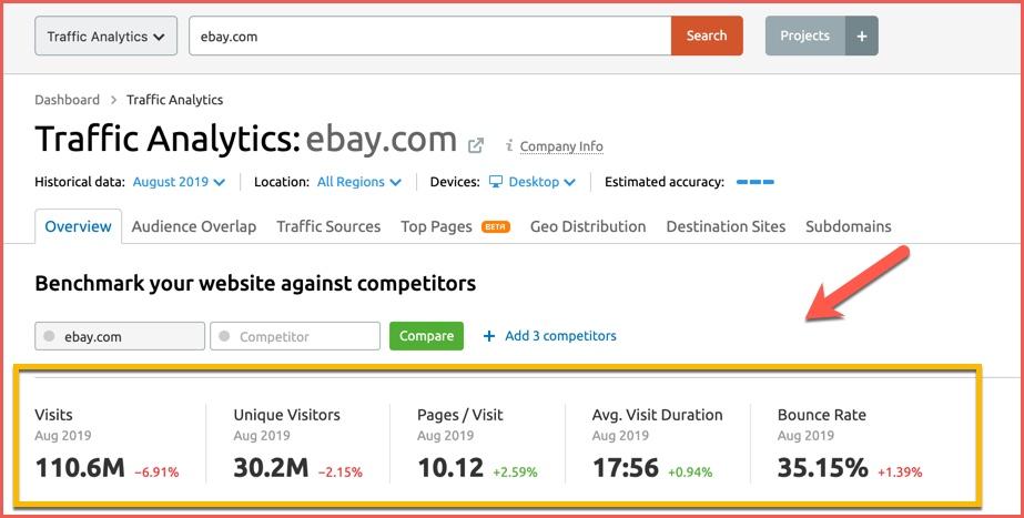 check website traffic - Cómo averiguar cuánto tráfico real obtiene un sitio web